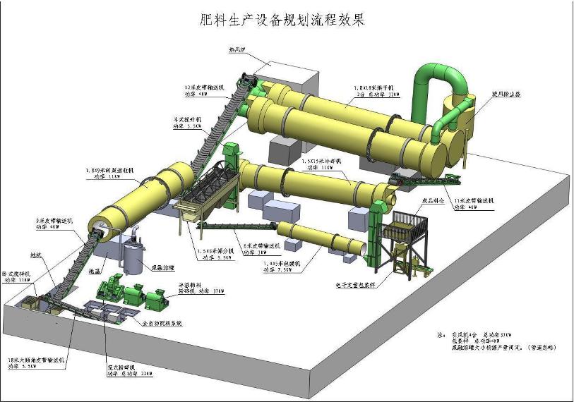 复合肥产套生产线