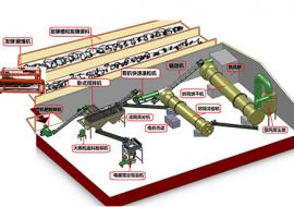有机肥造粒生产线