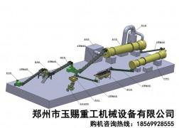 新型有机肥生产线